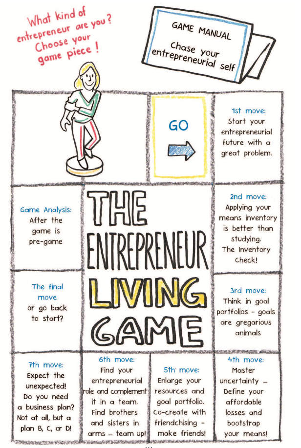 Entrepreneurial Living 7 Steps To Independence My New E Book In